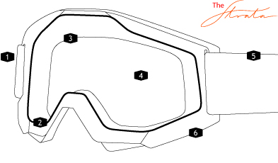 100% Strata Goggle features