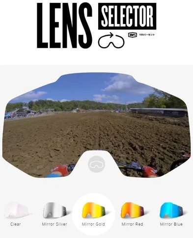 Use our Lens Guide to help find the perfect lens!