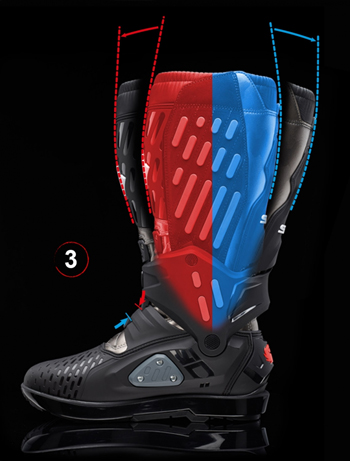 Sidi Atojo SRS Motocross Boot features