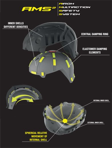 Airoh Aviator 2.3 Helmet Features