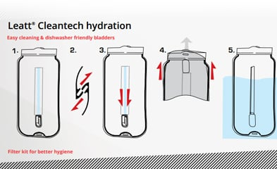 Leatt Hydration Features