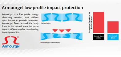 Leatt ArmourGel Impact Protection