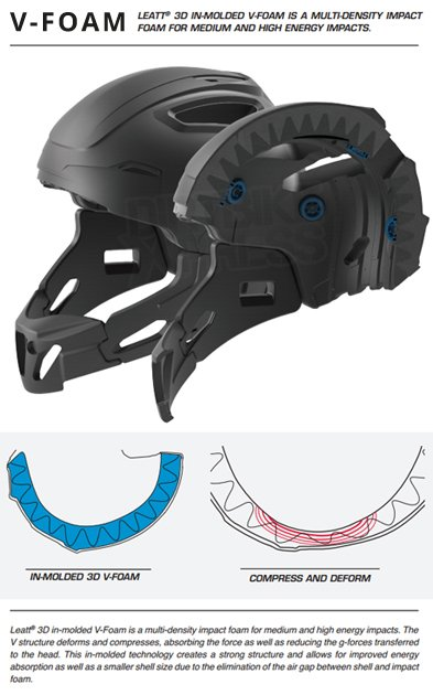 Leatt GPX Helmet V Foam Technology