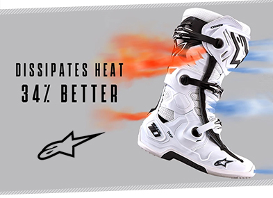 Alpinestars Tech 10 Supervented Motocross MX Kit range