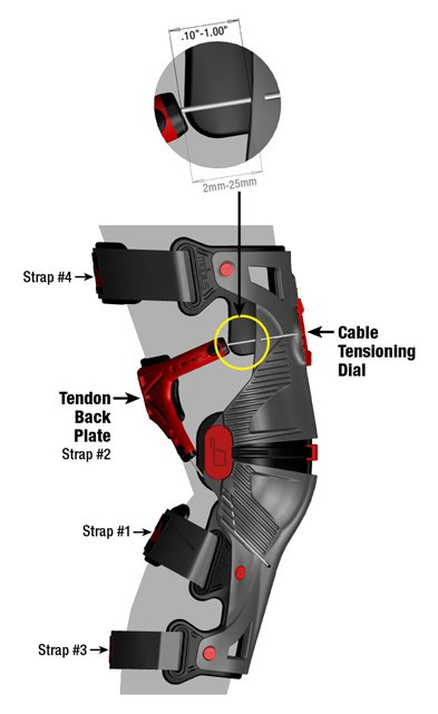 Mobius X8 Knee Brace Size Guide