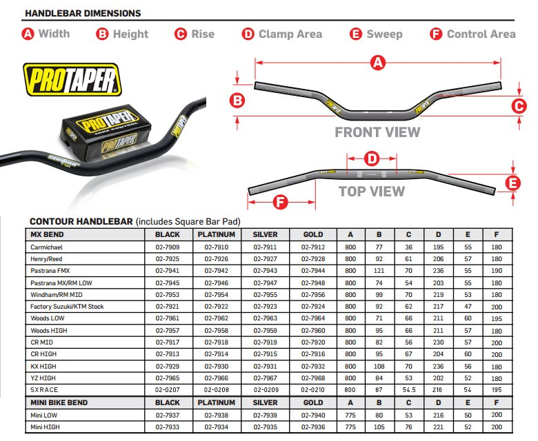 Pro Taper Contour Bar Guide